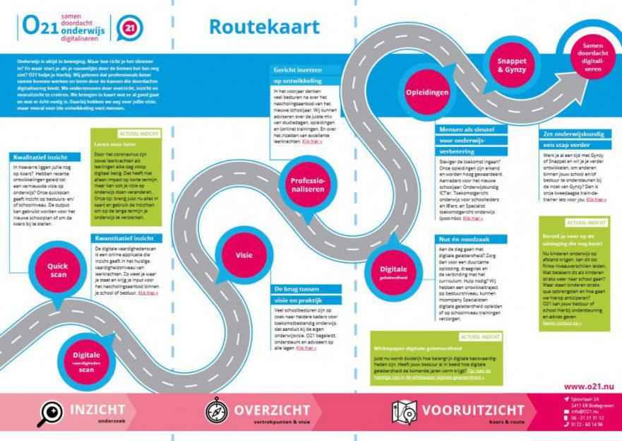 Routekaart O21
